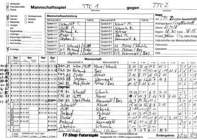 TTC Spassturnier Spielbericht